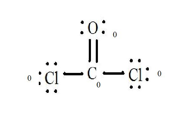 Nh4cl Lewis Structure: How To Calculate The Formal Charge Of CoCl2