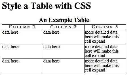 How to make tables in css ehow for Css display table
