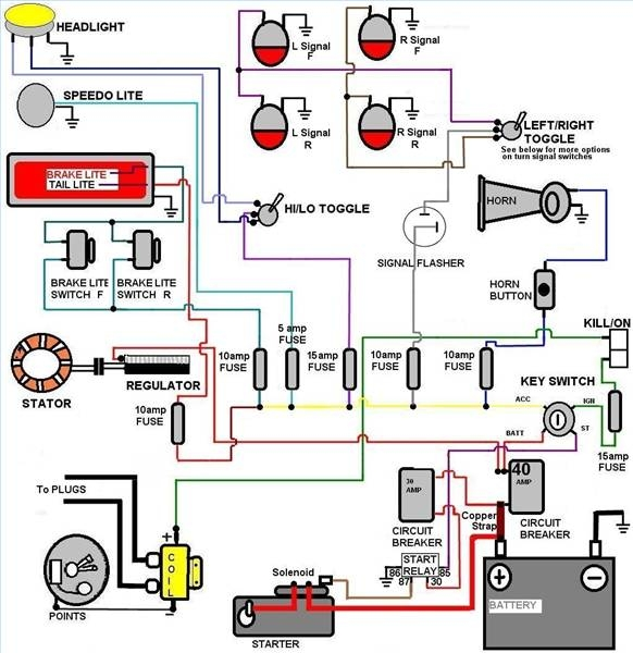 read automobile wiring diagrams 800x800 how to read automobile wiring diagrams it still runs your simple auto wiring diagrams at panicattacktreatment.co