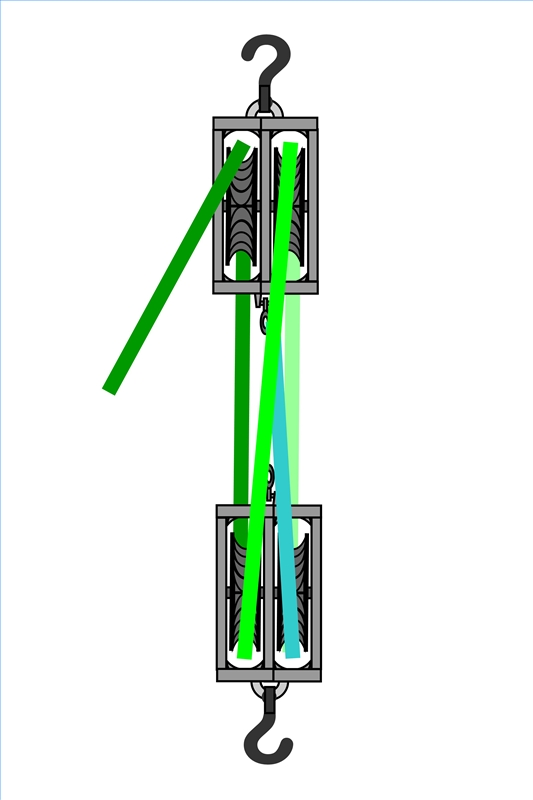 How to Set Up a Double Pulley System | Gone Outdoors | Your
