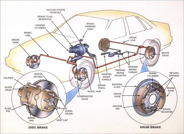 Rotors Car X on Volvo S60 Transmission Diagram