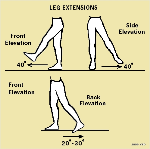 Water Exercises After Hip Replacement