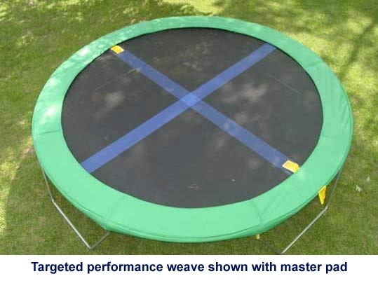 Uses For An Old Trampoline Mat Healthfully