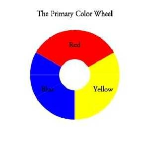 How To Make The Color Yellow Darker With Pictures EHow