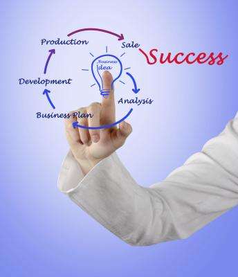 advantages disadvantages of project management The professional project and program management certification  retrieved from   .