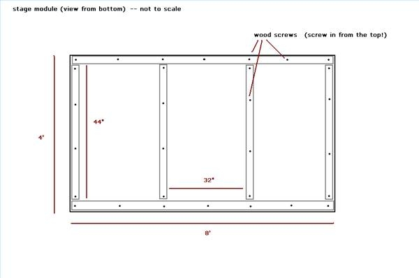 How to Build a Stage From a Flat Bed Trailer   Our Pastimes