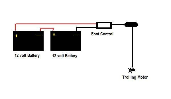 how to wire a trolling motor to the batteries