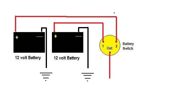 Marine Battery Switch Wiring Diagram from cpi.studiod.com