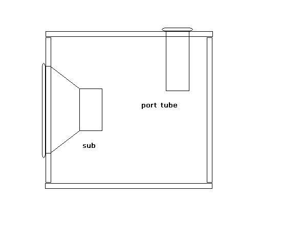 How To Build A Sub Box >> How To Build A Ported Sub Enclosure It Still Works
