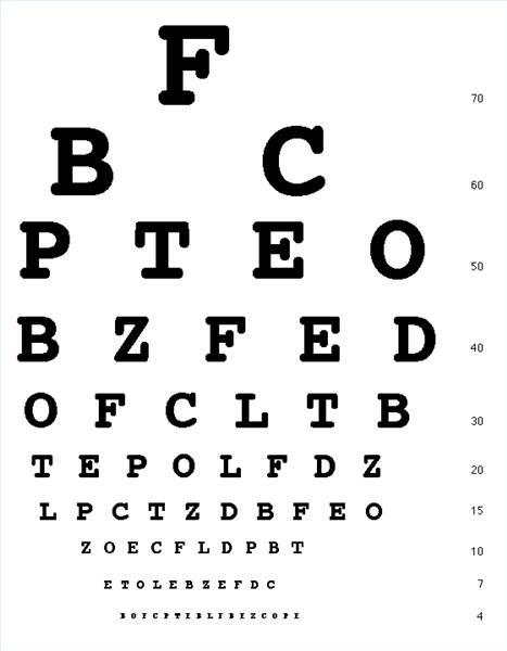 photo regarding Printable Eye Charts named How towards Deliver Your Personalized Eye Chart