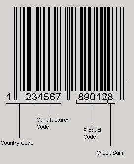 How to Check Barcodes With Numbers   Bizfluent