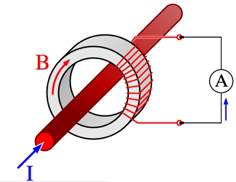 How to Calculate the Inductance of a Ferrite Inductor
