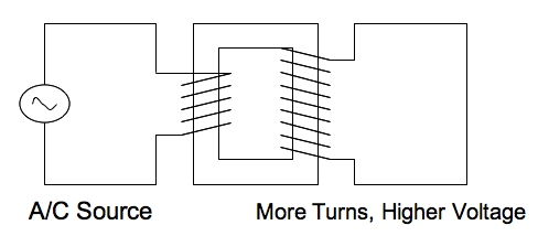 How to Make a Step Down Transformer