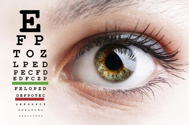 How to Pass a Driver's License Eye Test | It Still Runs